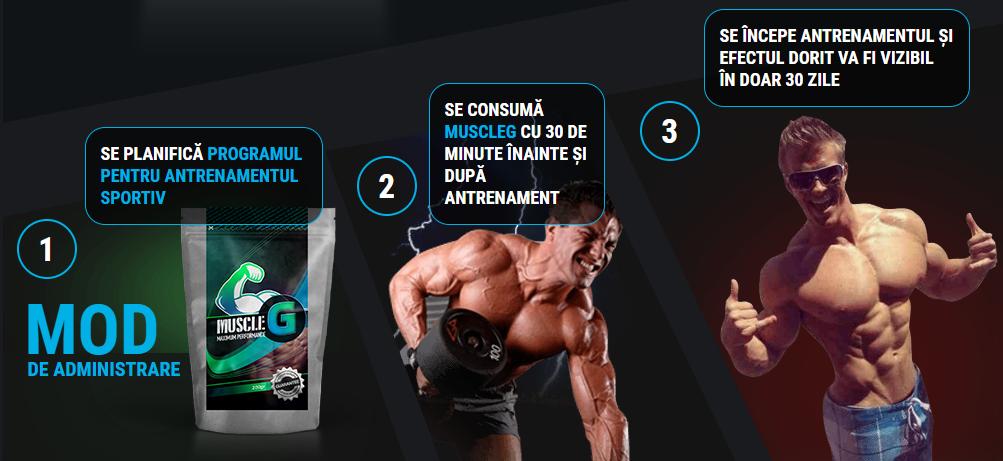 MuscleG pentru fitness - efecte