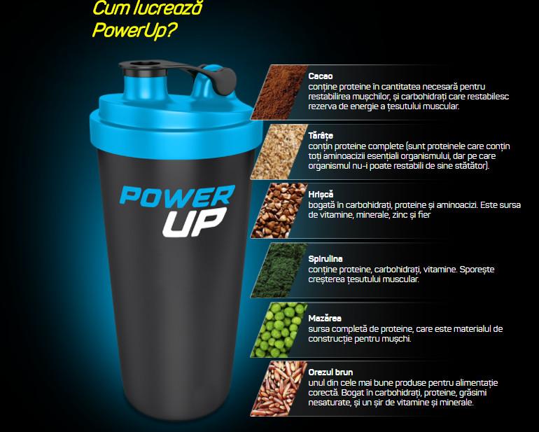 Componenta PowerUp Premium - cum funcționează